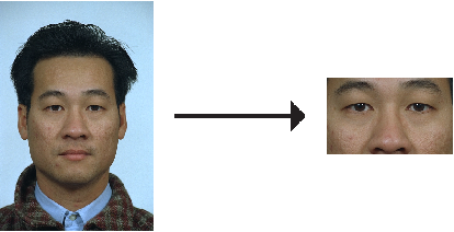 Mongoloid and Non-Mongoloid Race Classification from Face