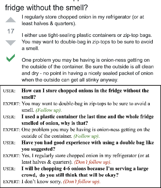 Figure 1 for DoQA -- Accessing Domain-Specific FAQs via Conversational QA