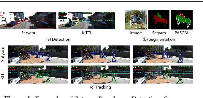 Figure 1 for Satyam: Democratizing Groundtruth for Machine Vision
