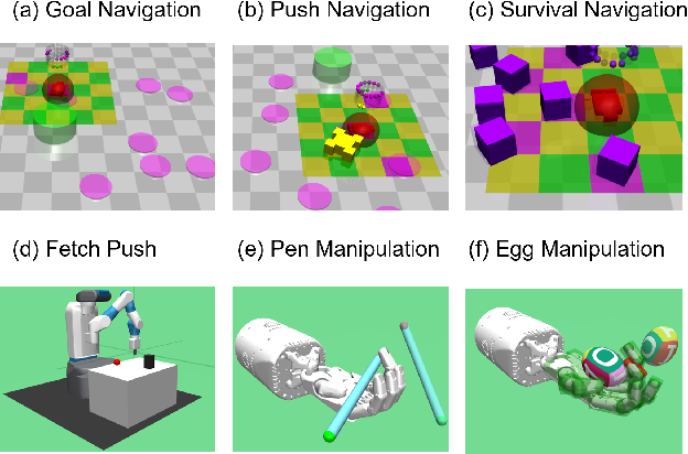 Figure 1 for Improving Safety in Deep Reinforcement Learning using Unsupervised Action Planning