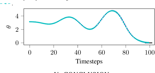 Figure 3 for Advancing Trajectory Optimization with Approximate Inference: Exploration, Covariance Control and Adaptive Risk