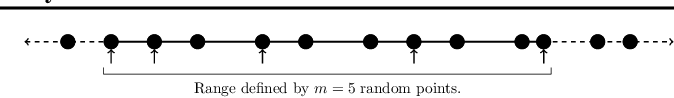 Figure 1 for Narrowing the Gap: Random Forests In Theory and In Practice