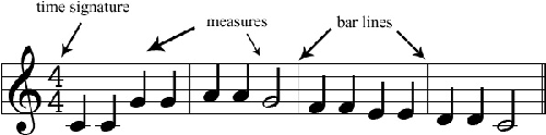 Figure 1 for Classical Music Clustering Based on Acoustic Features
