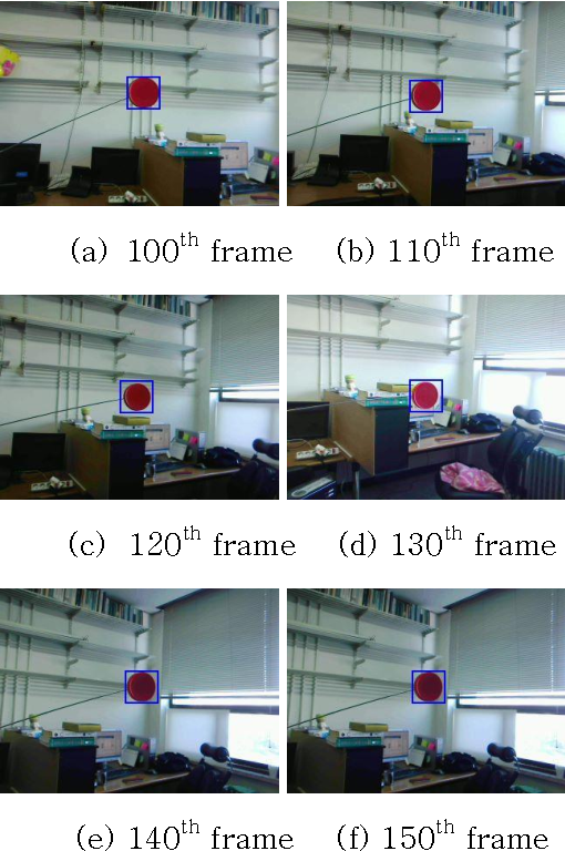 Figure 5 from An image tracking system for PTZ cameras Using