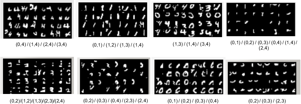 Figure 3 for EDUCE: Explaining model Decisions through Unsupervised Concepts Extraction