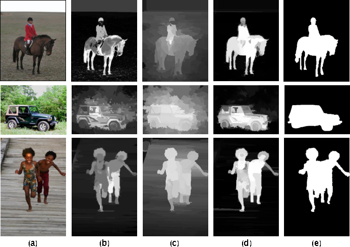 Figure 1 for LCNN: Low-level Feature Embedded CNN for Salient Object Detection