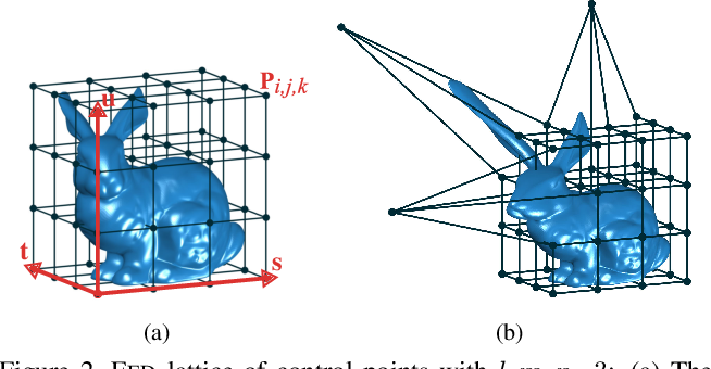 Figure 2 for Compact Model Representation for 3D Reconstruction