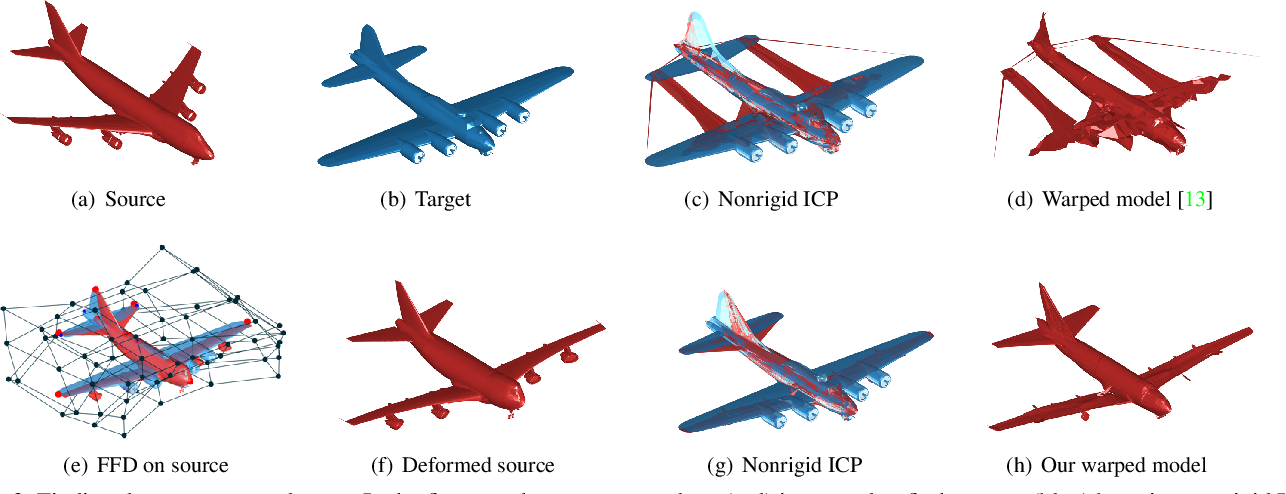 Figure 3 for Compact Model Representation for 3D Reconstruction