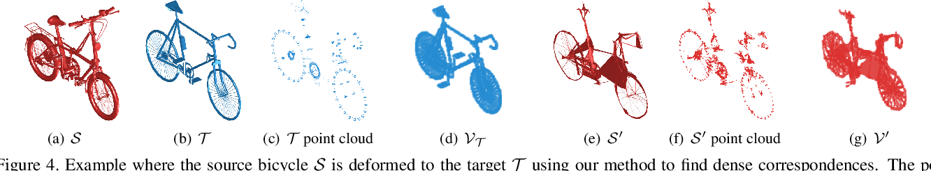 Figure 4 for Compact Model Representation for 3D Reconstruction