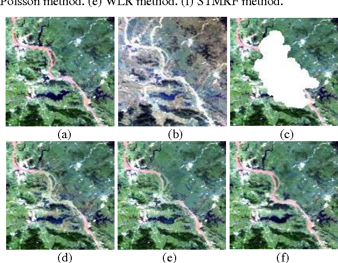"""Figure 2 for Correction of """"Cloud Removal By Fusing Multi-Source and Multi-Temporal Images"""""""