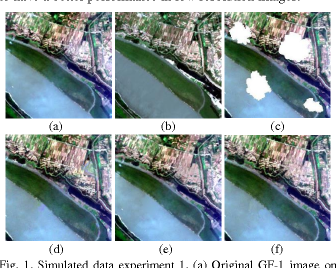 """Figure 3 for Correction of """"Cloud Removal By Fusing Multi-Source and Multi-Temporal Images"""""""