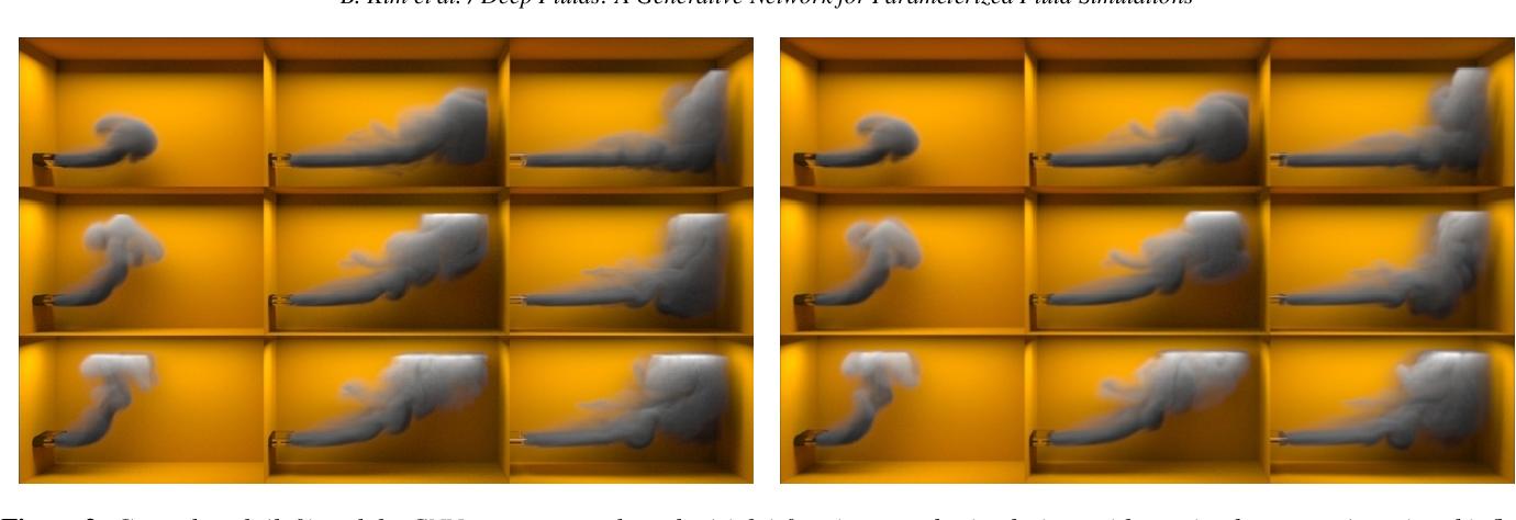 Figure 2 for Deep Fluids: A Generative Network for Parameterized Fluid Simulations