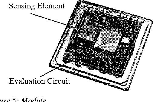 A precision yaw rate sensor in silicon micromachining - Semantic Scholar