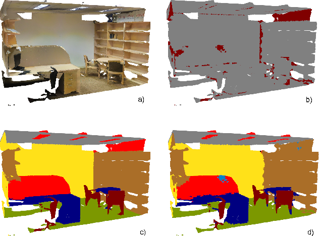 Figure 1 for DAR-Net: Dynamic Aggregation Network for Semantic Scene Segmentation