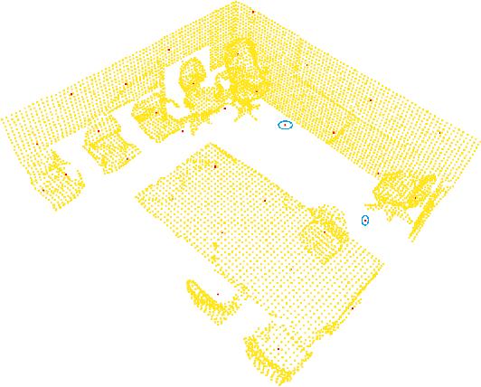 Figure 3 for DAR-Net: Dynamic Aggregation Network for Semantic Scene Segmentation