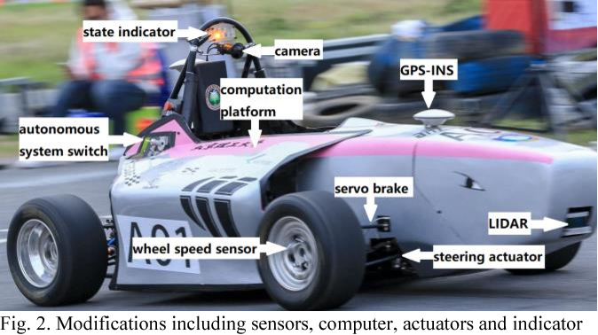 Figure 2 for Autonomous Driving System Design for Formula Student Driverless Racecar