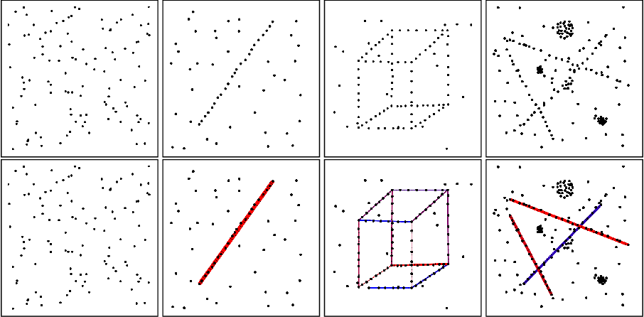 Figure 2 for Psychophysics, Gestalts and Games