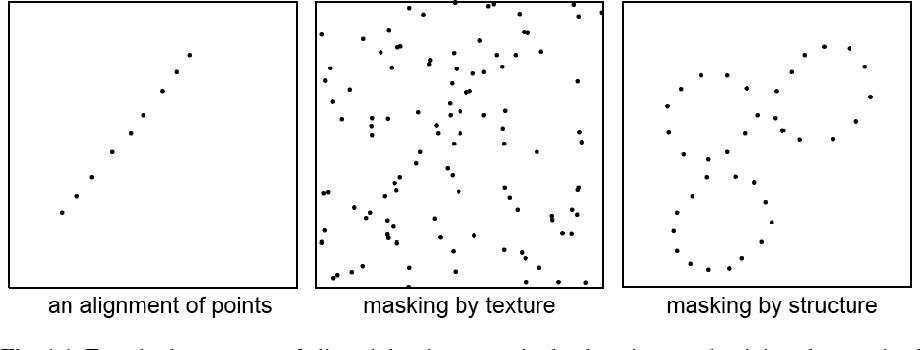 Figure 1 for Psychophysics, Gestalts and Games