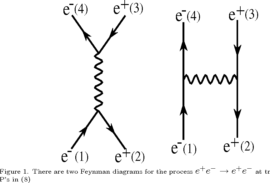 Figure 1 From Algorithm For The Fermionic Lines In Grace Susy