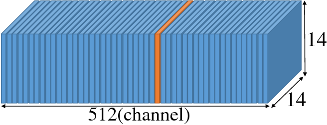 Figure 1 for Every Filter Extracts A Specific Texture In Convolutional Neural Networks