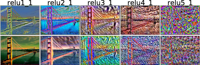 Figure 4 for Every Filter Extracts A Specific Texture In Convolutional Neural Networks