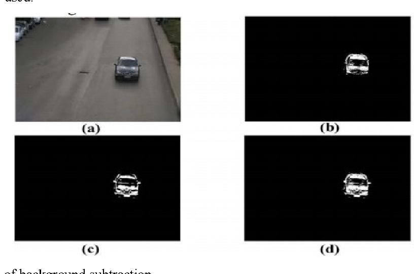 PDF] Raspberry Pi, Python, Digital Cameras, and Speed