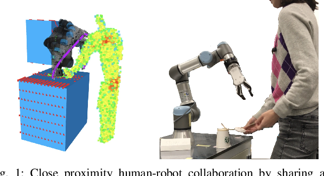 Figure 1 for Considering Human Behavior in Motion Planning for Smooth Human-Robot Collaboration in Close Proximity