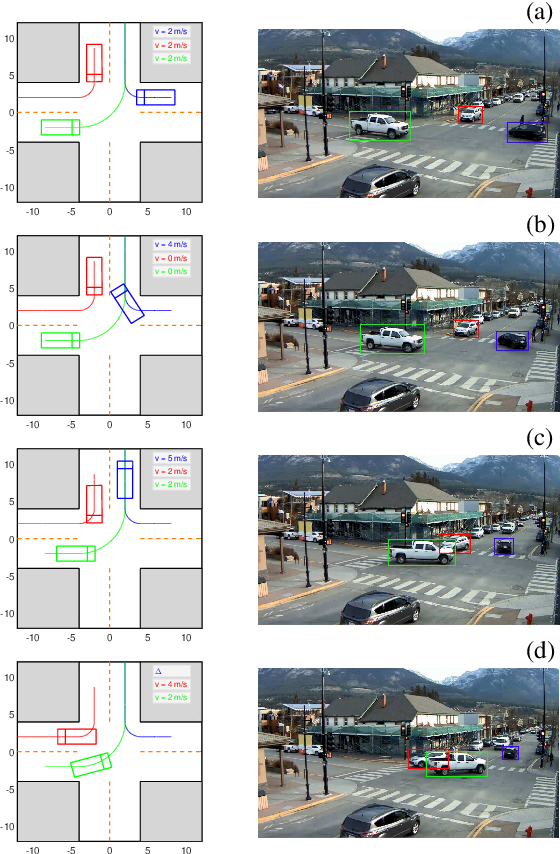 Figure 4 for Game-Theoretic Modeling of Multi-Vehicle Interactions at Uncontrolled Intersections