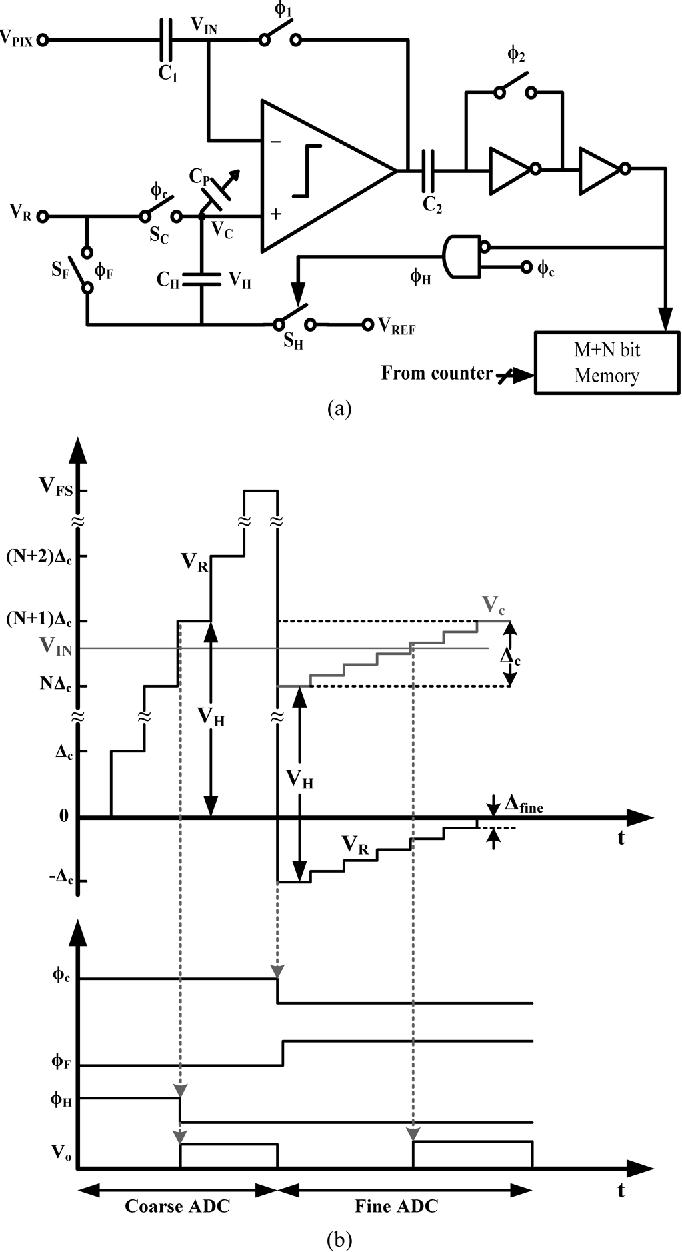 High Frame-Rate VGA CMOS Image Sensor Using Non-Memory Capacitor Two ...