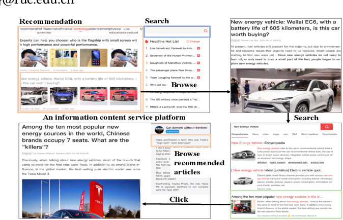 Figure 1 for USER: A Unified Information Search and Recommendation Model based on Integrated Behavior Sequence