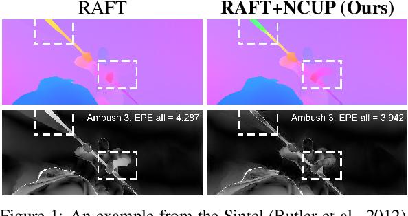 Figure 1 for Normalized Convolution Upsampling for Refined Optical Flow Estimation