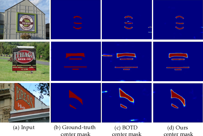 Figure 1 for MT: Multi-Perspective Feature Learning Network for Scene Text Detection
