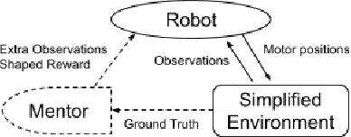 Figure 2 for Learning Agile Locomotion Skills with a Mentor