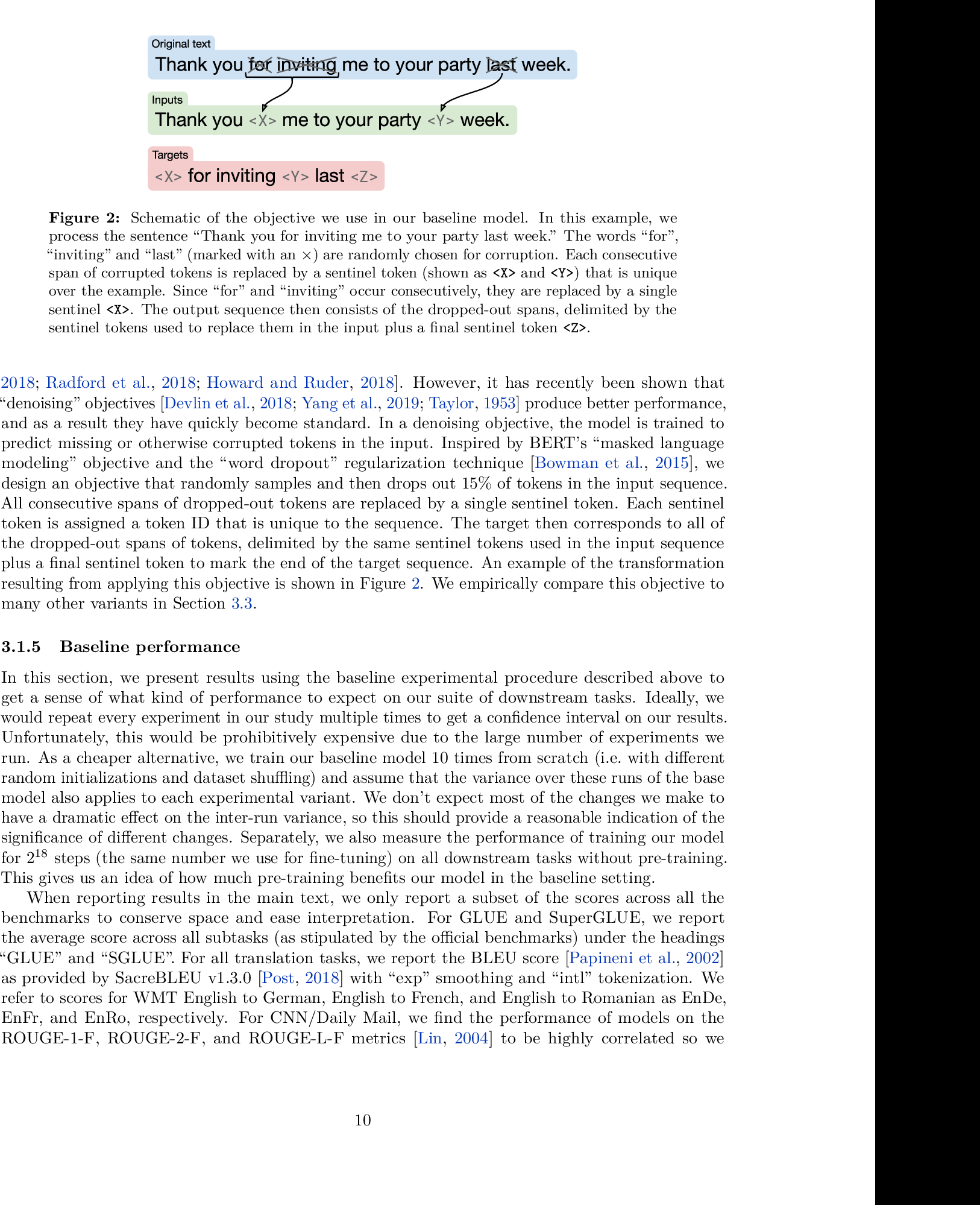 Figure 3 for Exploring the Limits of Transfer Learning with a Unified Text-to-Text Transformer