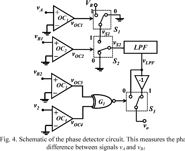 A Linear Tunneling Magneto Resistance Angle Transducer
