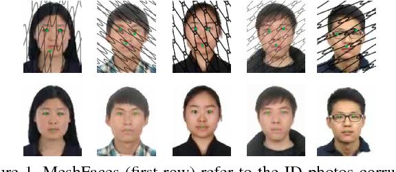 Figure 1 for DeMeshNet: Blind Face Inpainting for Deep MeshFace Verification