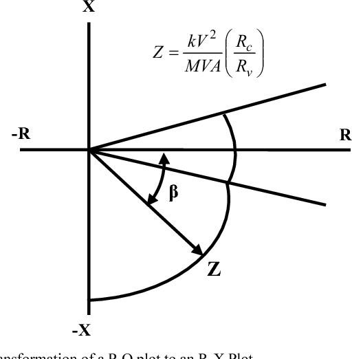 Impact Of Midpoint Statcom On The Coordination Between Generator