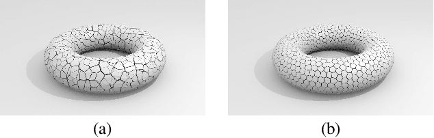 Figure 3 for Shape Animation with Combined Captured and Simulated Dynamics