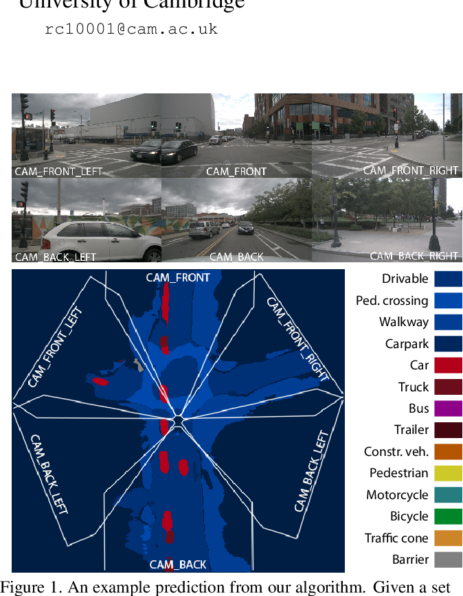 Figure 1 for Predicting Semantic Map Representations from Images using Pyramid Occupancy Networks
