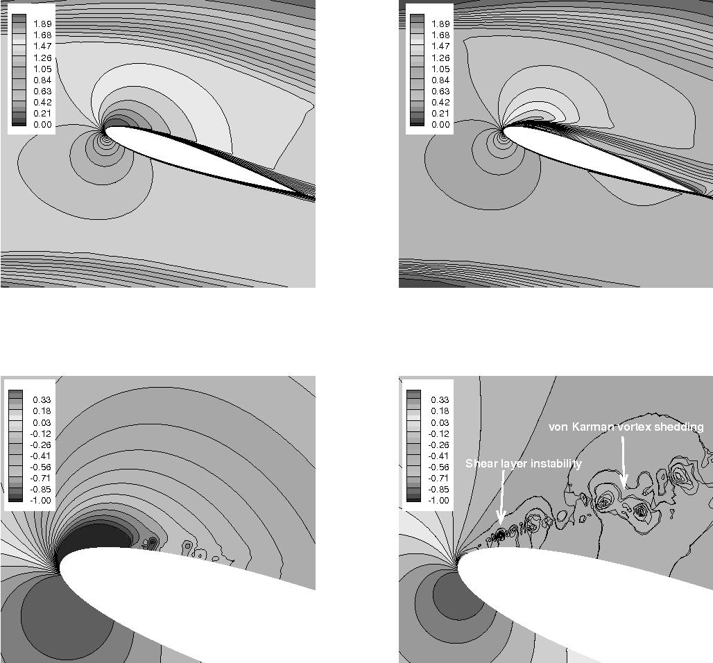 Figure 7. αw = 18 ◦. Top: Mean velocity contours (left) k − ω SST RANS, (right) unsteady laminar. Bottom: Instantaneous pressure contours (left) Fluent LES, (right) CDP LES.