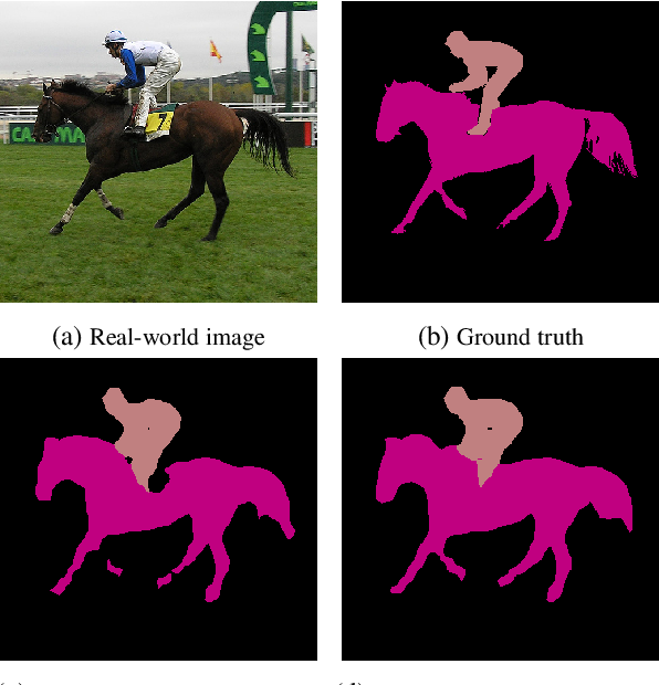 Figure 1 for Correlation Maximized Structural Similarity Loss for Semantic Segmentation