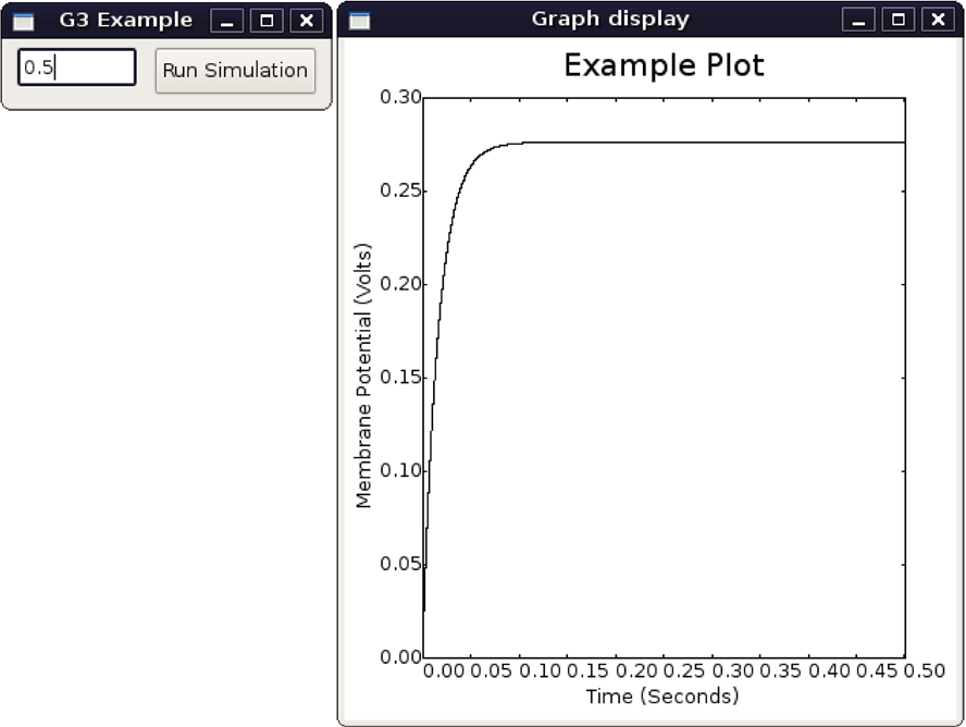 Figure 4 from Python as a Federation Tool for GENESIS 3 0