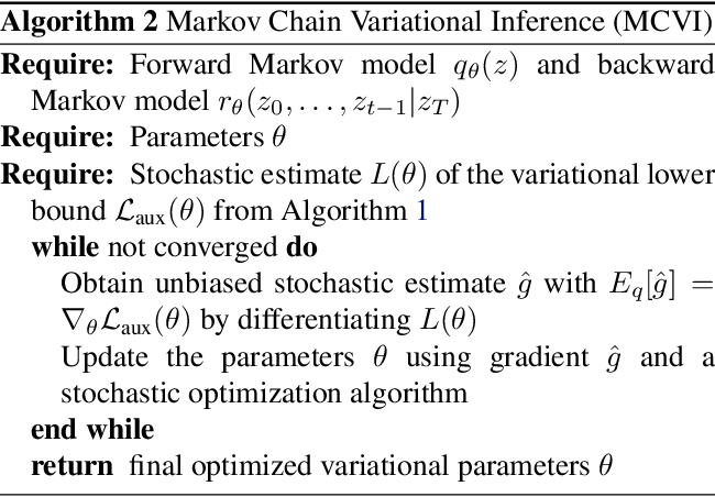Figure 1 for Markov Chain Monte Carlo and Variational Inference: Bridging the Gap