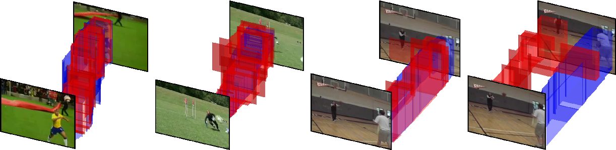 Figure 3 for Spatio-Temporal Instance Learning: Action Tubes from Class Supervision
