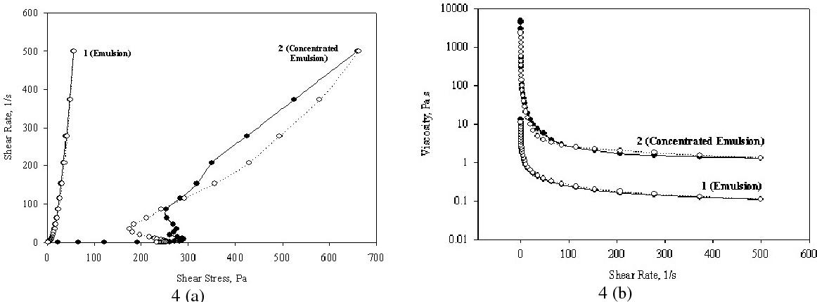 PDF] Palm-based lauryl alcohol ethoxylate behavioural study and