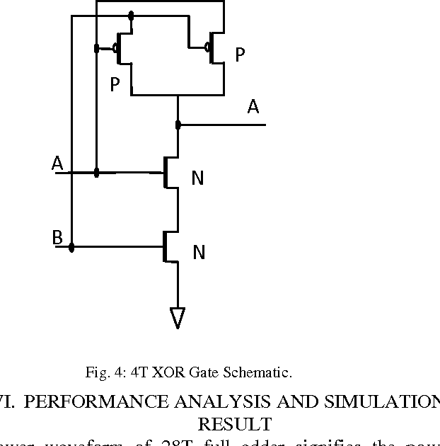 Comparative Analysis Of 28 T Full Adder With 14 T Full Adder Using