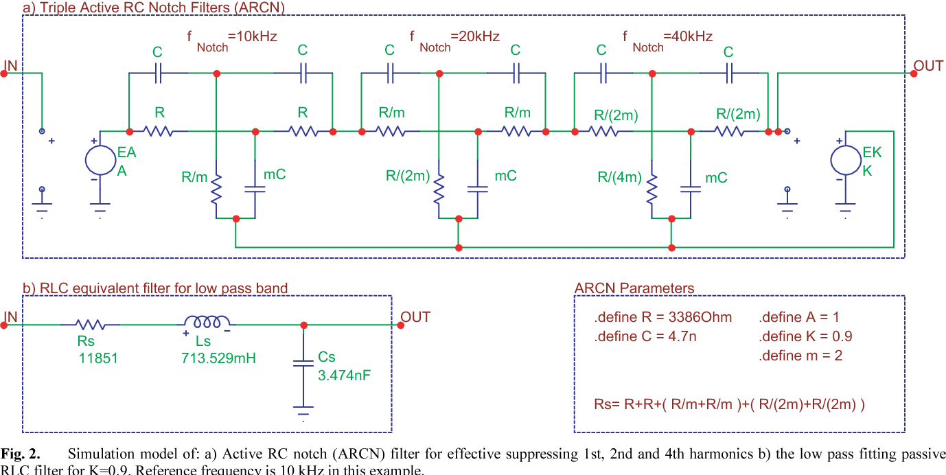Active Rc Notch Filter For Phase Locked Loop Semantic Scholar And Passive Filters Figure 2