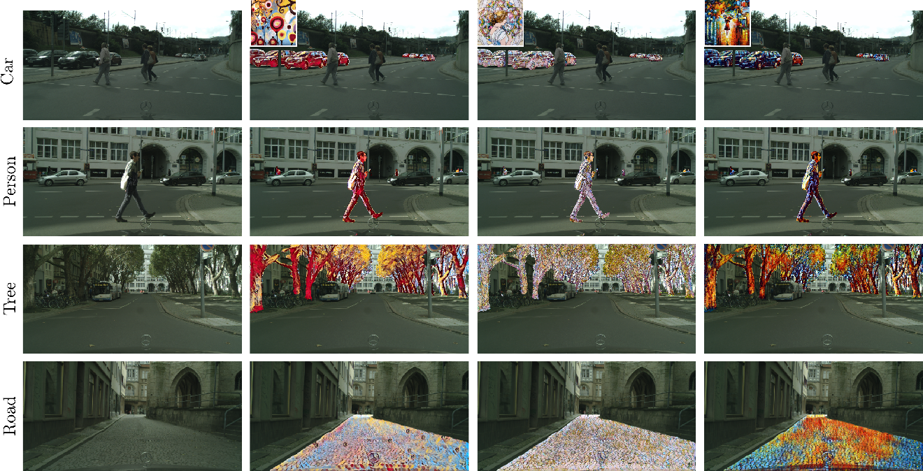 Figure 3 for Class-Based Styling: Real-time Localized Style Transfer with Semantic Segmentation