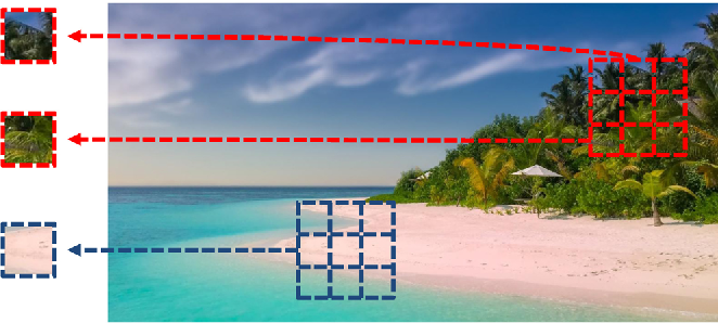 Figure 3 for Unsupervised Natural Image Patch Learning