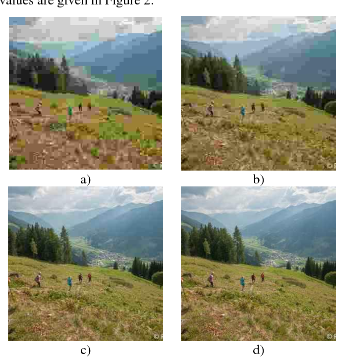 Figure 3 for The Effects of JPEG and JPEG2000 Compression on Attacks using Adversarial Examples